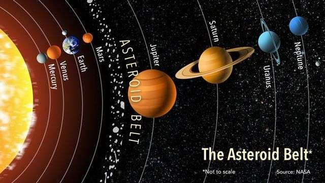 Ceres and Asteroids - ThingLink