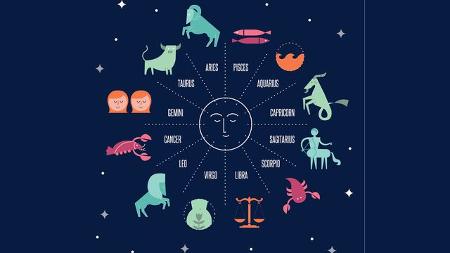 howstuffworks horoscopes march 23